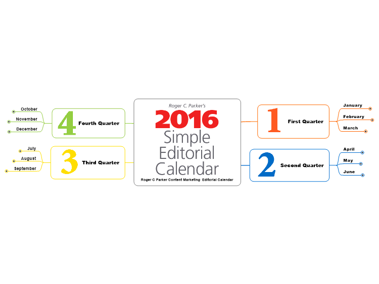Roger Parker Simple 2016 Content Marketing  Editorial Calendar Mind Map Template