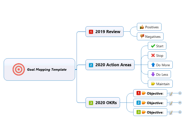 2020 Goal Mapping Template