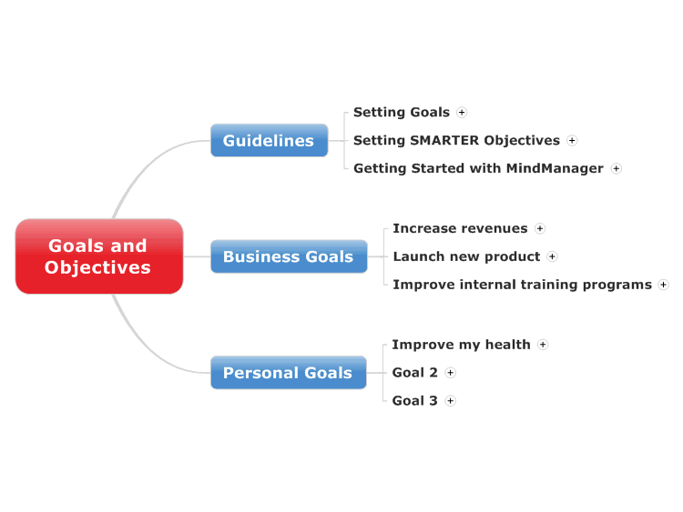 Setting 'SMARTER' Goals and Objectives