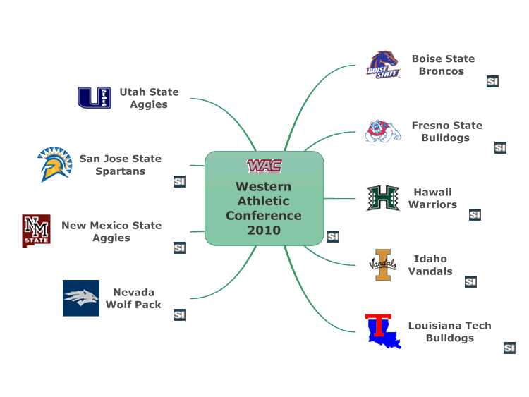 Western Athletic Conference 2010