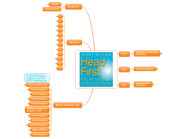 Head First - Book by Tony Buzan