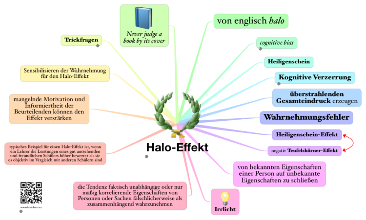 Halo effekt dating