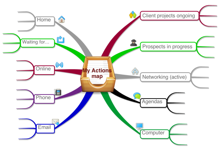 Actions template mind map biggerplate for Mind map template powerpoint free download