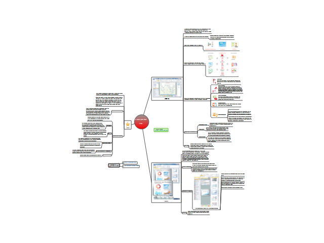 conceptdraw pro overview  conceptdraw mind map template