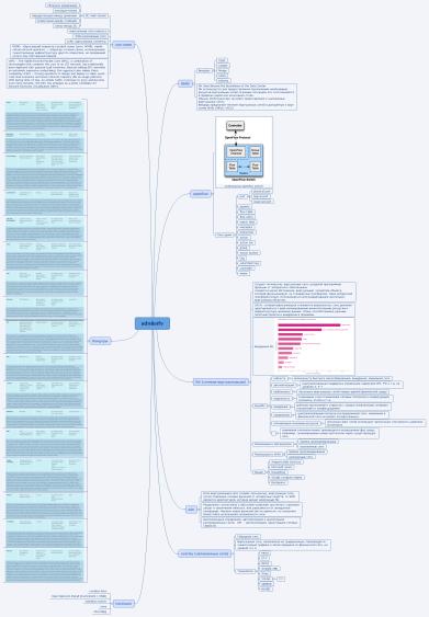 XMind: sdn&nfv mind map | Biggerplate
