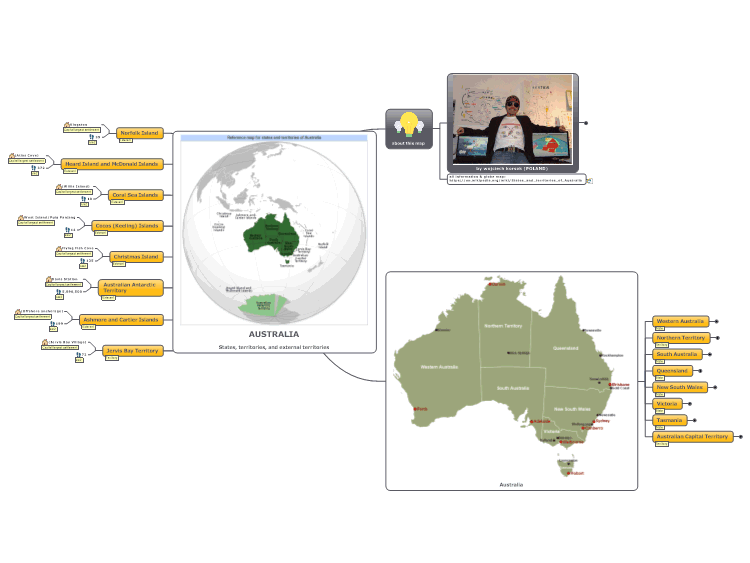 Australia Map Territories.Australia States Territories And External Territories Mindmanager