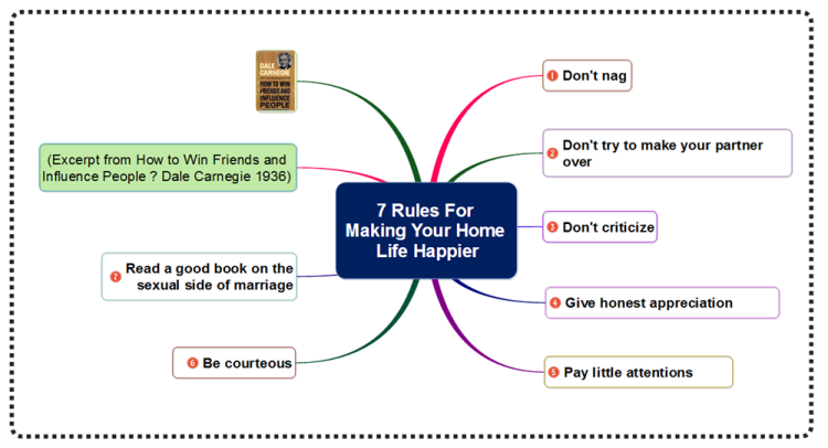 7 Rules For Making Your Home Life Happier