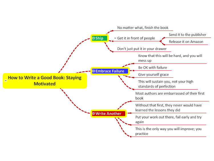 How to Write a Good Book: Staying Motivated