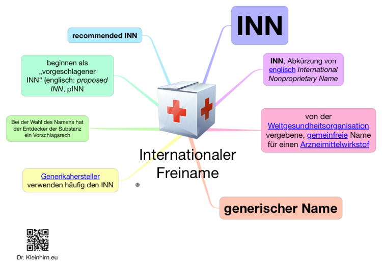 Internationale Freiname (INN)