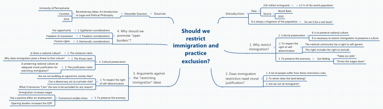Should we restrict immigration and practice exclusion?
