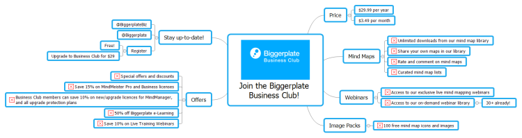 Join the Biggerplate Business Club!