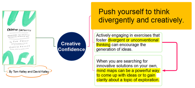 Push yourself to think divergently and creatively