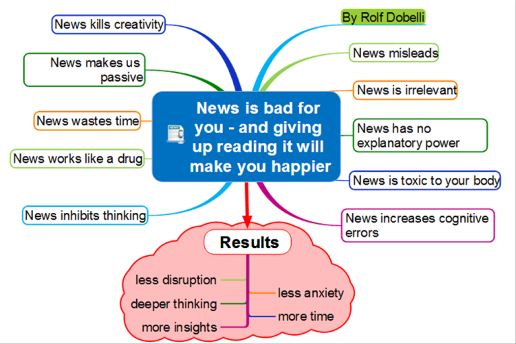 News is bad for you - and giving up reading it will make you happier