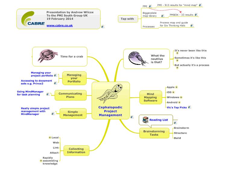 management project software