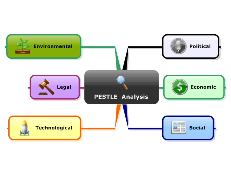 portugal pestle analysis Italy a pestel analysis print reference this published: 23rd march, 2015 disclaimer: this essay has been submitted by a student this is not an example of the work.