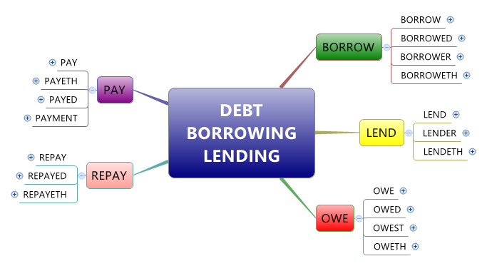 DEBT BORROWING LENDING