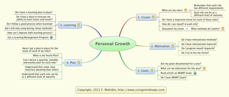 my personal and professional growth plan If you're new to personal development and want to know more about the personal development process in general, you can download my free pdf personal development workbook which gives you detailed instructions on how to get started with your new life plan.