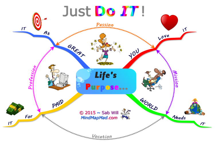 just do it  are you living your life u0026 39 s purpose