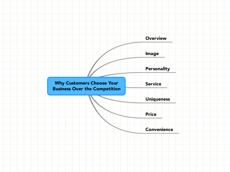Why Customers Choose Your Business Over the Compe...