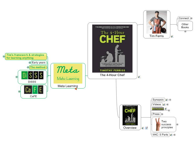 4-Hour Chef by Tim Ferriss