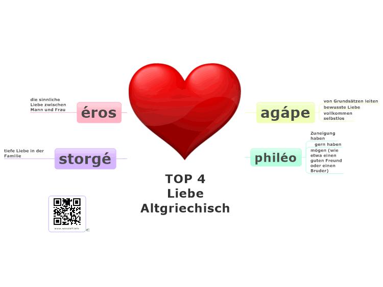top 4 liebe