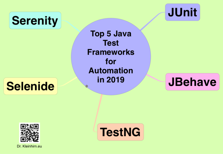 "TOP 5 Java Test Frameworks for Automation in 2019 – Oder: ""Wer testet ist feige!…"