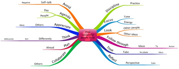mind power training secrets pdf download
