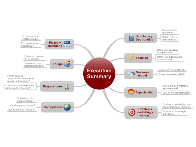 Ihop executivesummary