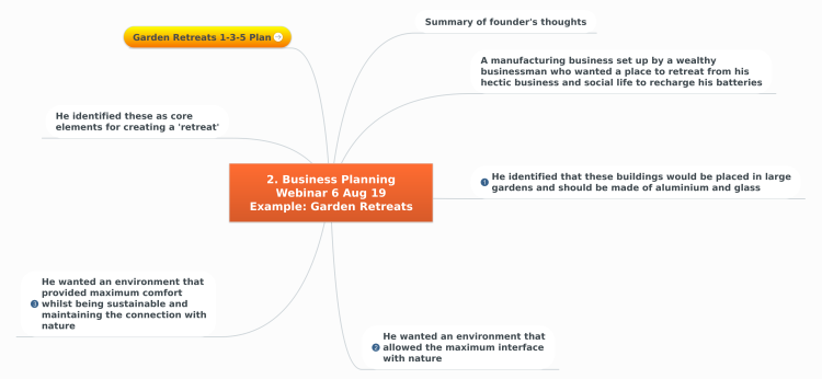 2. Business Planning Webinar 6 Aug 19 (Map 2 of 4)