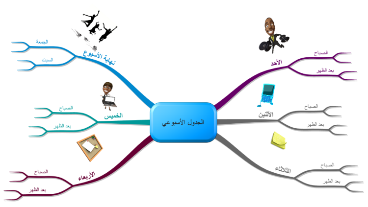 WeeklyPlanning-Arabic