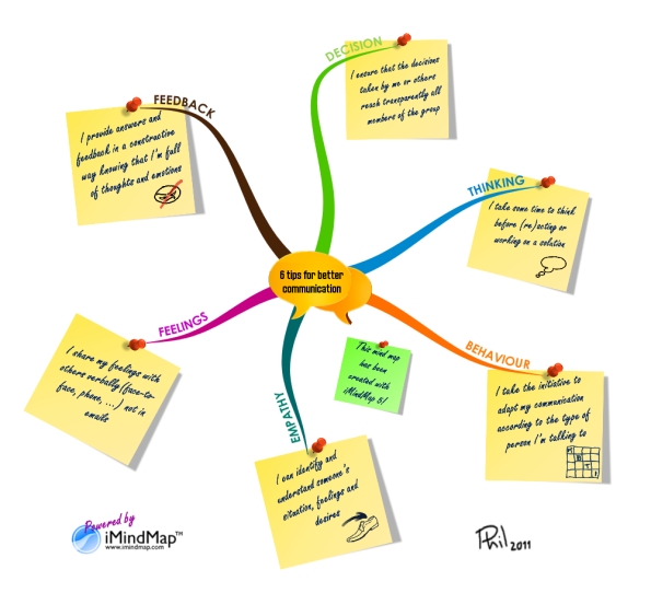 ttc effective communication skills pdf
