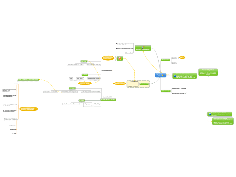Workflow MindManager Mind Map Template Biggerplate - Workflow mapping template