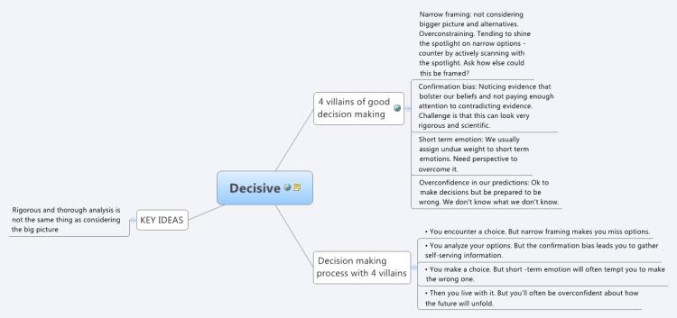 Decisive-book summary: XMind mind map template | Biggerplate