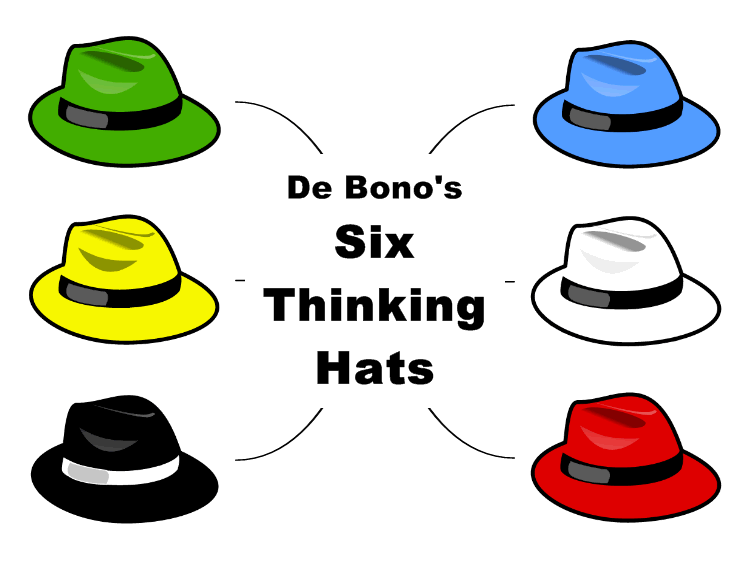 Six Thinking Hats by De Bono (Template map)