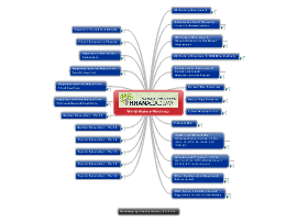 Search the biggerplate mind map library biggerplate khan academy world history mindmap gumiabroncs Gallery