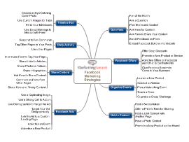 Download Free Marketing Mind Map Templates And Examples Biggerplate - Facebook marketing templates
