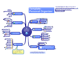 Free mind mapping software templates and mind map examples mindmanager personal organiser template mind map pronofoot35fo Image collections