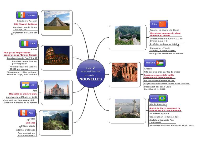 les 7 merveilles du monde nouvelles mind map biggerplate