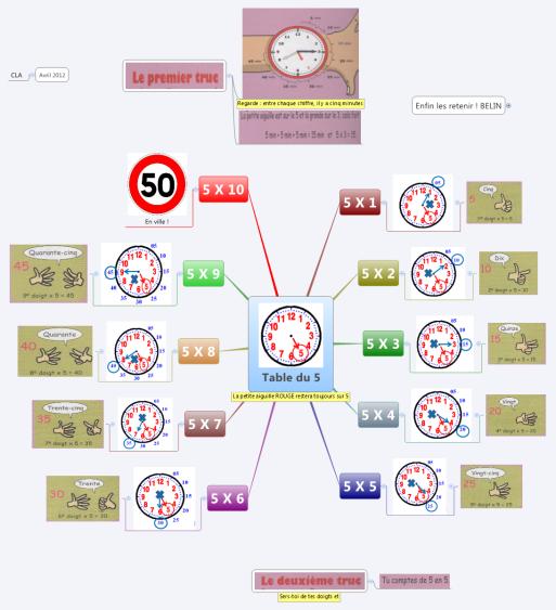 Xmind table de multiplication 5 mind map biggerplate - Jeu des tables de multiplication ...