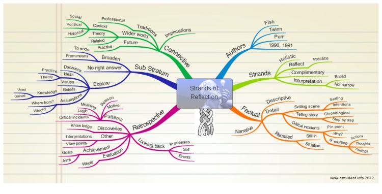 download Java 8 Prático: Lambdas, Streams e os novos recursos da linguagem