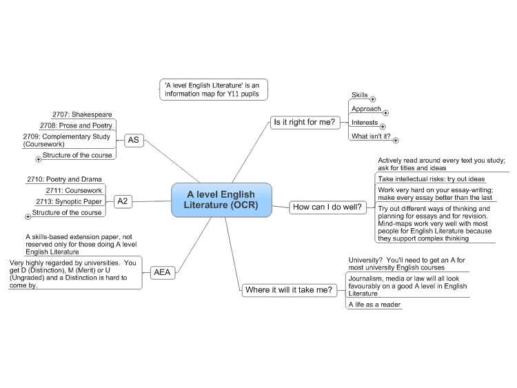 a level english literature essay planning Planning gcse english literature essay apphome » forums » general » planning gcse english literature essay gcse english literature revision – planning.