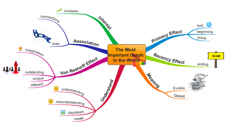 Download Tony Buzan Mind Mapping Free Software - hotstrongwind2c