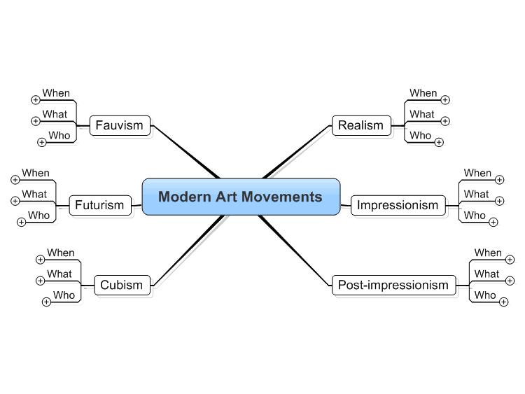 gcse modern history coursework