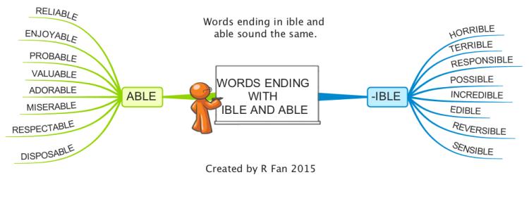 Ible Words - popflyboys